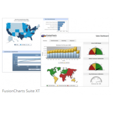 FusionCharts Suite XT(One-time)