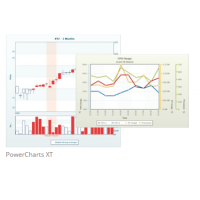 PowerCharts XT
