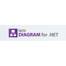 NOV Diagram for .NET