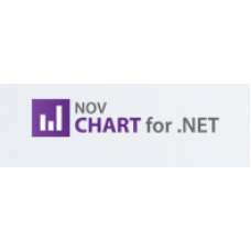 NOV Chart for .NET