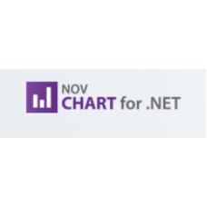 NOV Chart for .NET