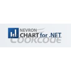 Nevron Chart for .NET