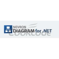 Nevron Diagram for .NET