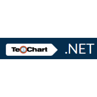 Teechart .NET