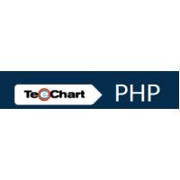 Teechart PHP