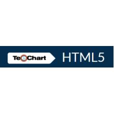 Teechart HTML5