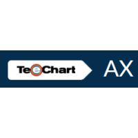 The TeeChart Pro ActiveX