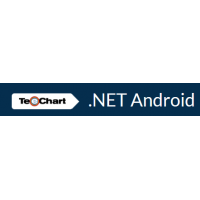 TeeChart for Xamarin.Android